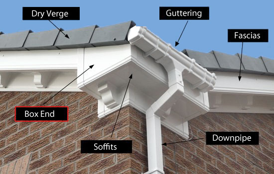 roofline-boxends-diagram